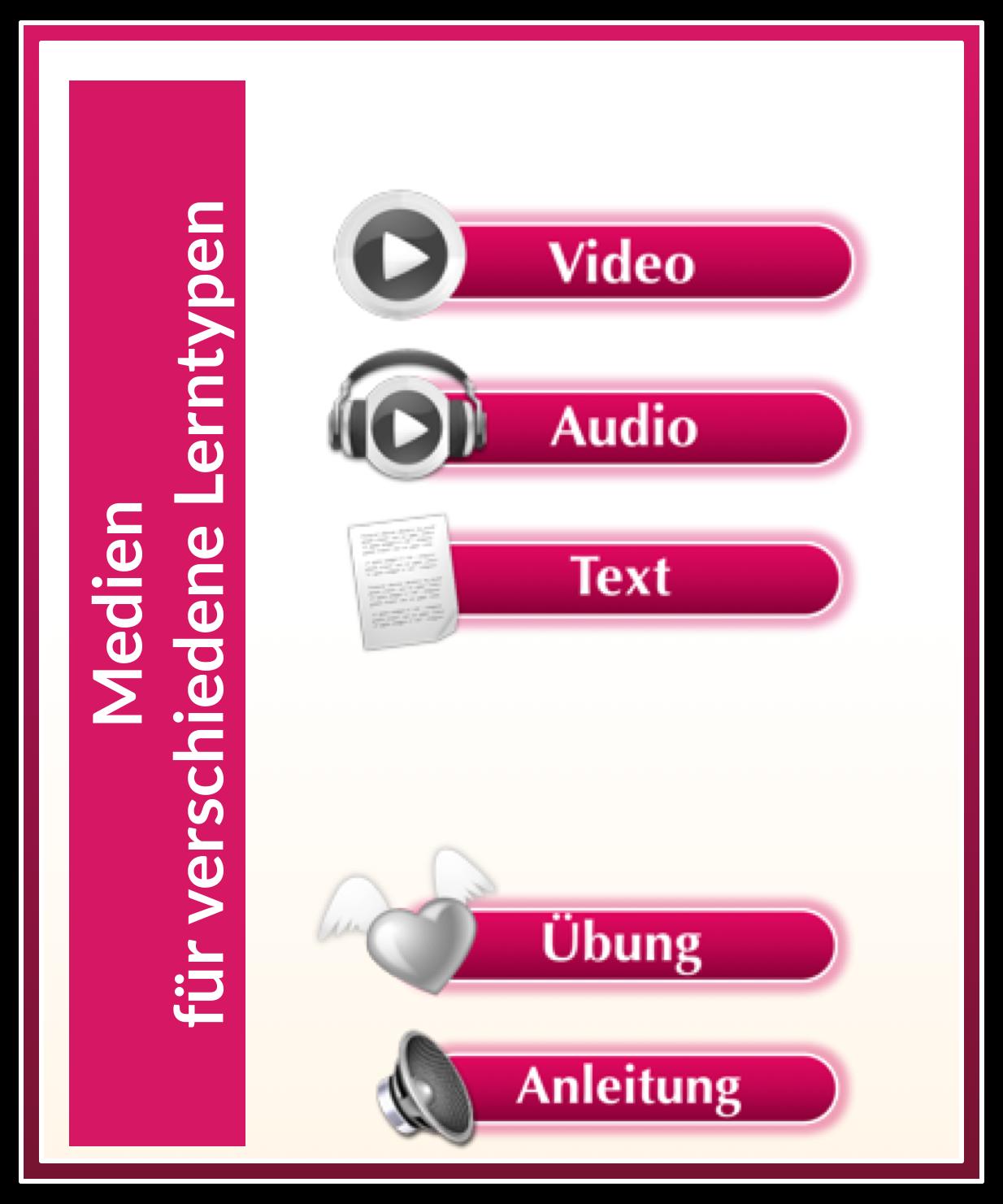 Medienbox